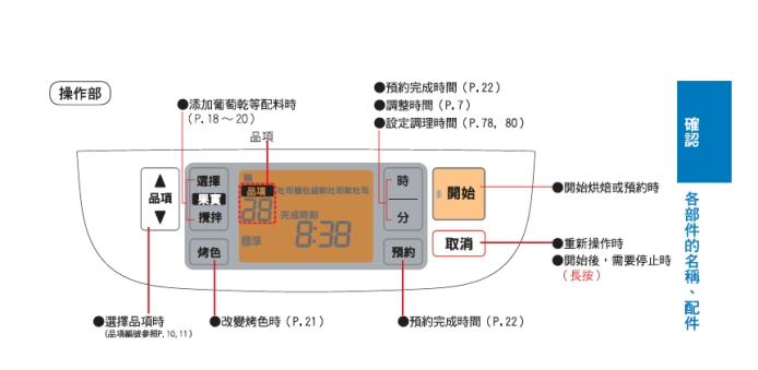 Breadmachine 2